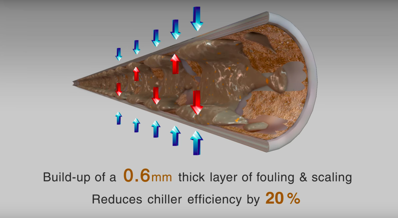 Why Automatic Tube Cleaning is Essential For Shell and Tube Type Heat Exchangers?