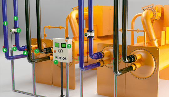 How Automatic Tube & Condenser Cleaning System Improves Your Business